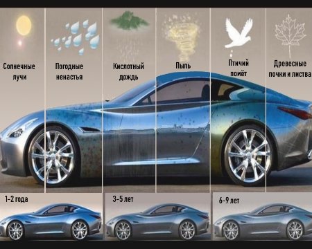 Купить в иркутске гидроизоляция